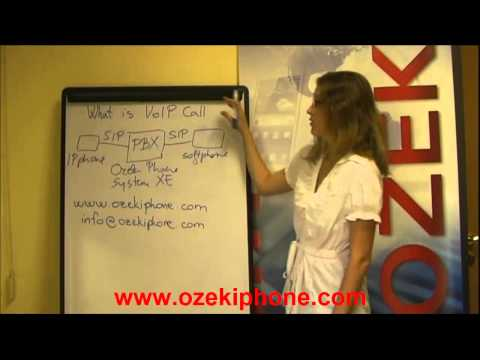 What is VoIP Call, a Professional Presentation on Voice over Internet Protocol Calls