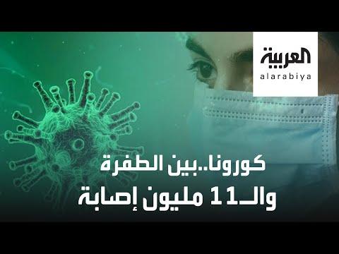 الصحة العالمية تحذر: الأرقام لا تكذب  - نشر قبل 37 دقيقة