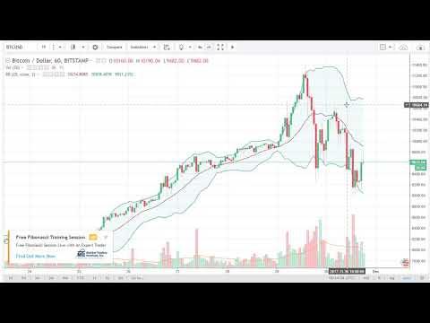 Bitcoin (BTC/USD) Technical Analysis, December 01, 2017 by FXEmpire.com