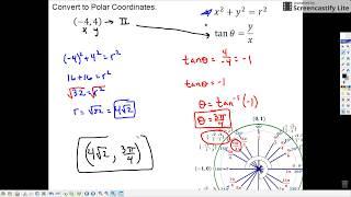 Honors Math 3 - 12.1.5: Converting to Polar Coordinates
