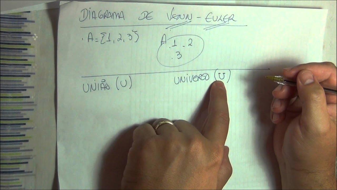 1 ano do em 1 conjunto 4 diagrama de venn e unio youtube ccuart Gallery