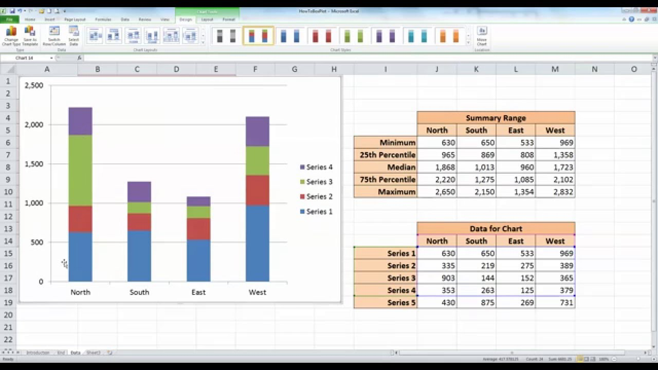 medium resolution of draw a simple box plot in excel 2010 youtube