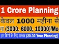1 crore fund investment planning by 1000 Rs/month, 3000/month, 6000 per month &10000/month, in India