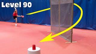 Пинг-понг от 1 до 100 уровня