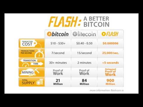 FLASH Crypto : $USD Tokens - Better than Tether?