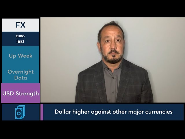 July 30 FX Commentary: Bob Iaccino