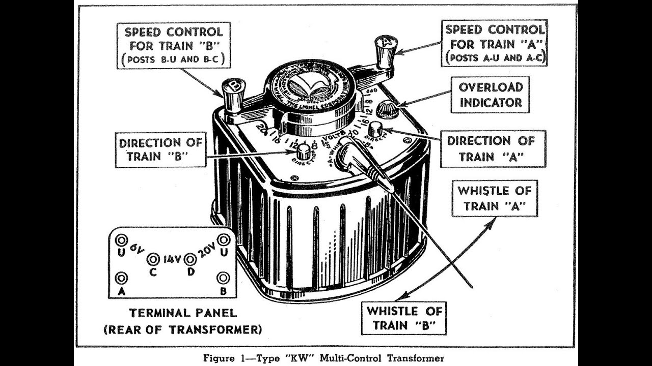 Lionel KW Transformer Manual How To Operate A Lionel KW – Lionel Zw Wiring-diagram