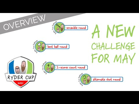 The Mad About Golf Ryder Cup Challenge 2021- Intro