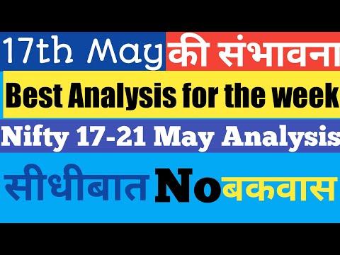 Nifty Prediction View For Monday 17 May 2021 | Nifty Tomorrow | Bank Nifty Tomorrow | #nifty