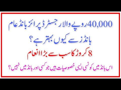 Naseeb Prize Bond