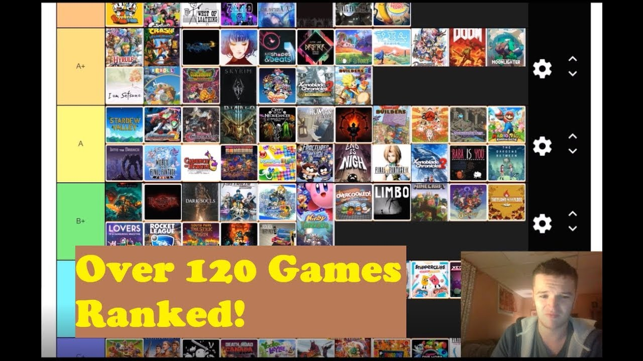 Ranking Over 120 Switch Games Tier List Youtube