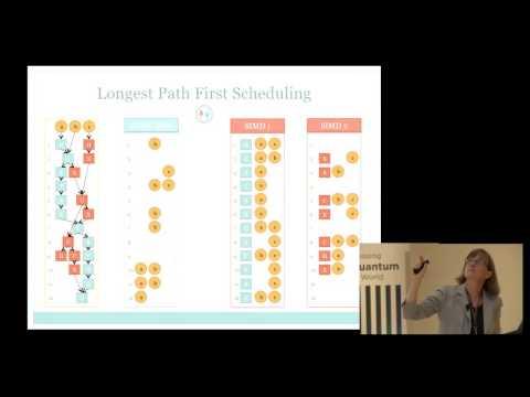Language, Compiler, and Optimization Issues in Quantum Computing - Margaret Martonosi - June 10 2015