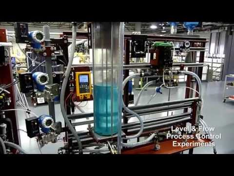 Instrumentation and Process Control System - The Plant at School – LabVolt Series 3531