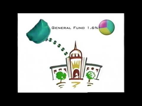 Alaska Permanent Fund 101 Part 2