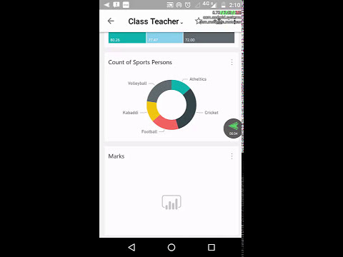 PowerBI Mobile App