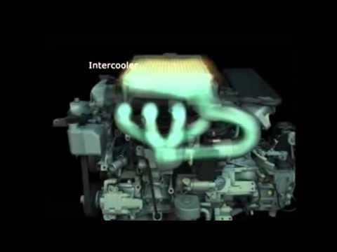 Фото к видео: Mazda DISI Turbo Engine