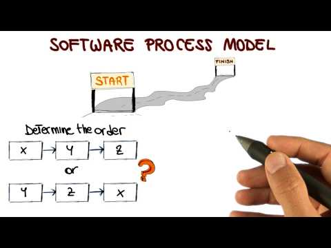 Software Process Model Introduction - Georgia Tech - Software Development Process