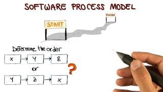 Software Process Model Introduction - Georgia Tech - Software Development Process