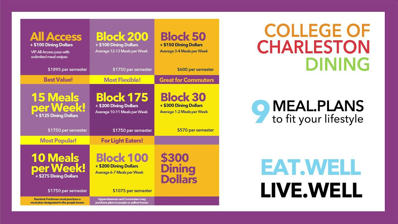 Meal plans at the college of charleston dining services for For planner