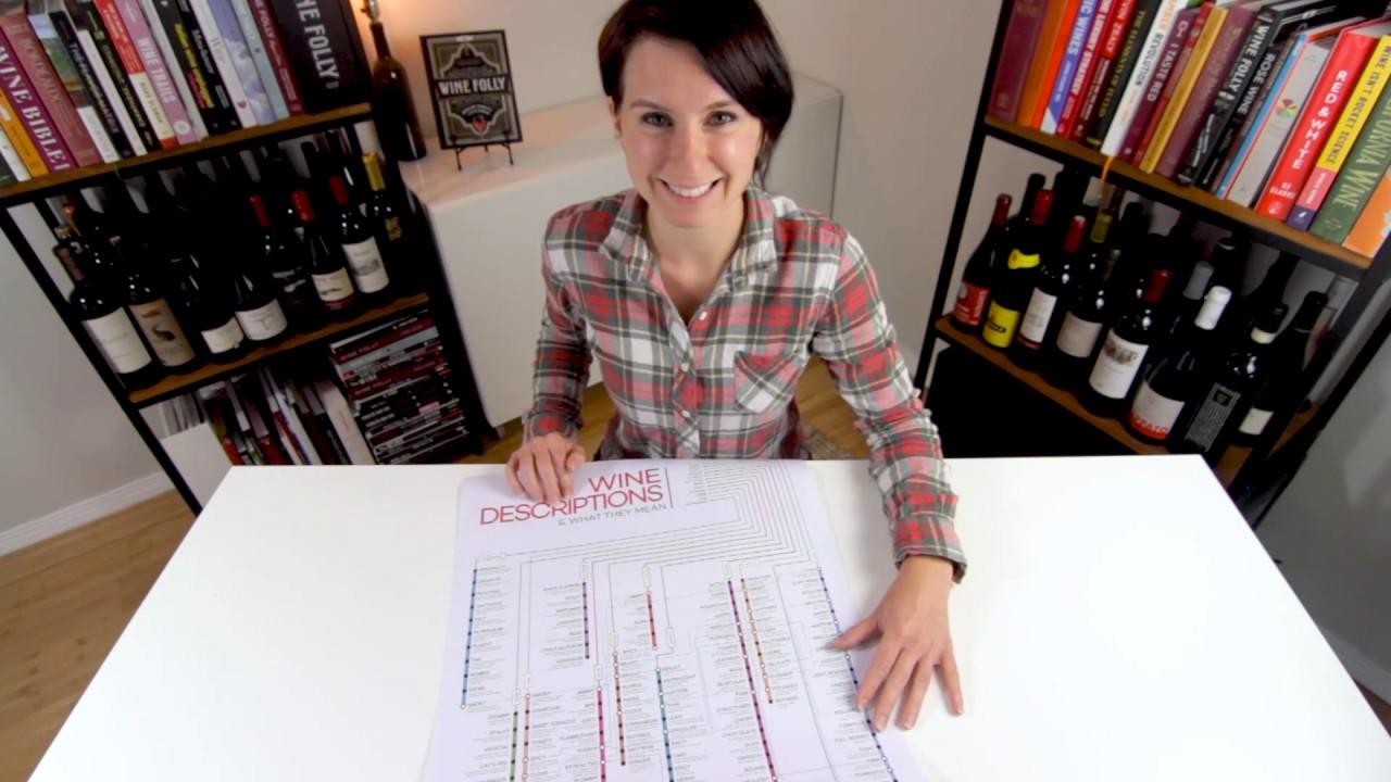 120 wine descriptors