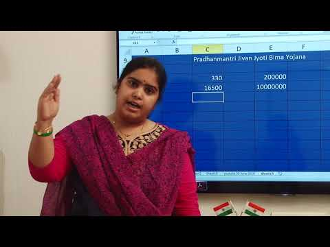 Financial Planning: Understanding Government Schemes (Hindi)
