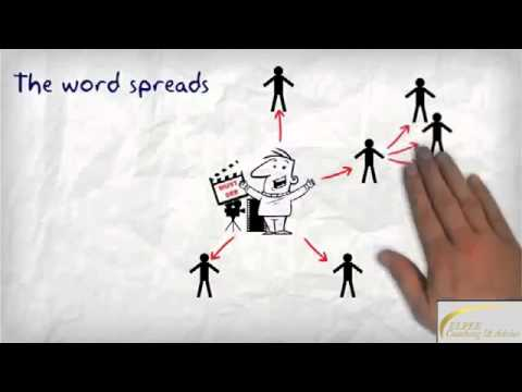 Networkmarketing explained in 1,5 minute!