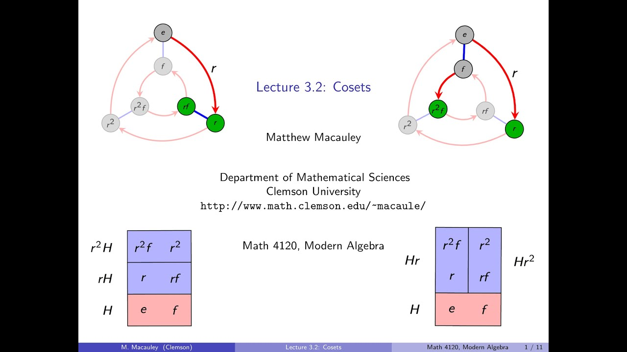 Visual Group Theory, Lecture 3.2: Cosets - YouTube