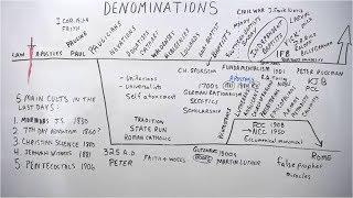 Denominationalism (LIVESTREAM)
