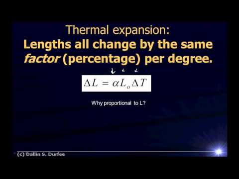 Physics123 Day 13 - Thermal Expansion and Ideal Gas Law
