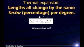 Video Physics123 Day 13 - Thermal Expansion and Ideal Gas Law download MP3, 3GP, MP4, WEBM, AVI, FLV Oktober 2018