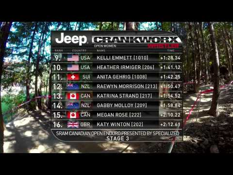 Crankworx Whistler 2014 - SRAM Canadian Open Enduro presented by Specialized - Webcast Replay