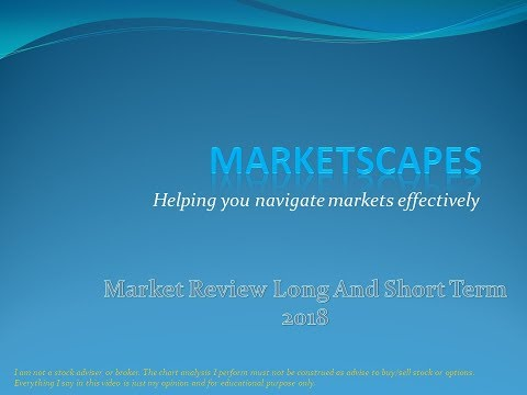Market Outlook and Review Long and Short Term