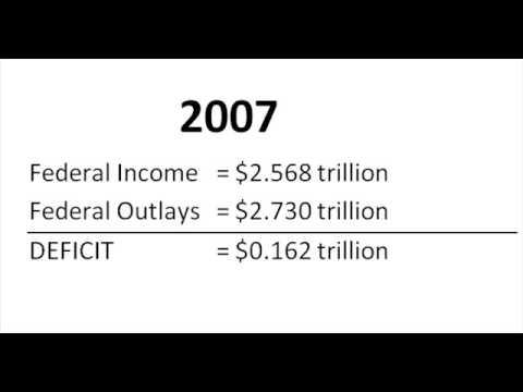 (Macro) Episode 28: Taxes & Budget