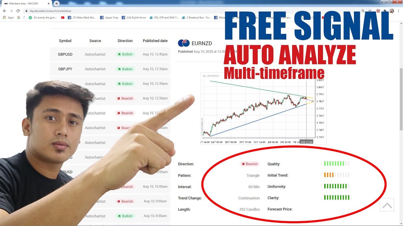 Free high quality signals - Auto Technical Analysis Price action Patterns Forex Trading Philippines