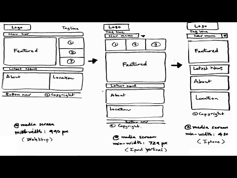 How to Center a Left Floating Child Element in its Parent Container Responsive Design