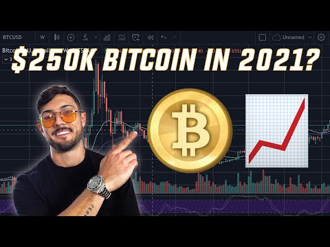 Why Bitcoin Could Hit $250K in 2021