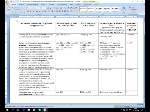 Расчет коэффициентов в процедурах банкротства. Ч3 The coefficients in the bankruptcy