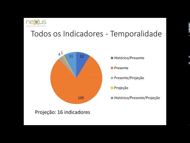 3 Workshop Indicadores 17032020 - Projeto Nexus - apresentação Pedro Andrade e Gustavo Arcoverde