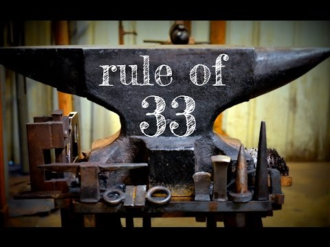 Using the Rule of 33 to Calculate Profit for a Blacksmith Business: The Business of Blacksmithing