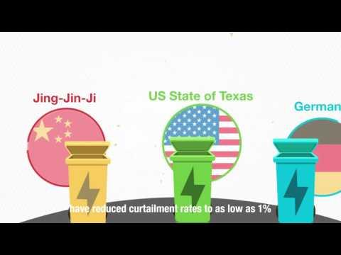 Jing-Jin-Ji Renewable Integration Animation