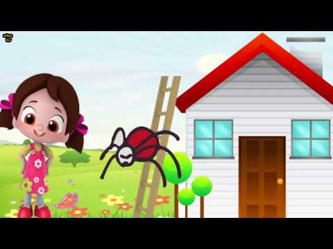 Mini Minnie Spider Wall Climbed Song - Niloya Pepee says Heidi and Tom