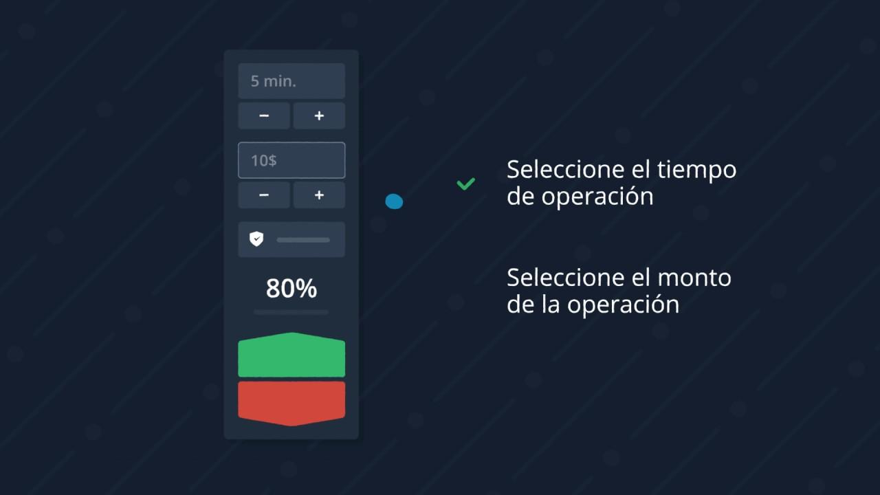 ¿Cómo ganan dinero las plataformas de opciones binarias?