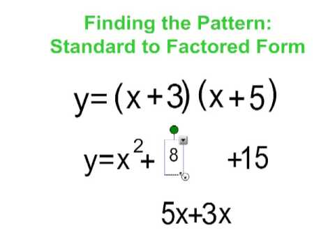 Standard Form To Factored Formfinding A Pattern Youtube
