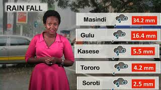 WEATHER FORECAST KABASITA DAPINE UBC TV 9 10 2019