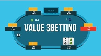 How To 3-Bet For Value Preflop | Poker Quick Plays