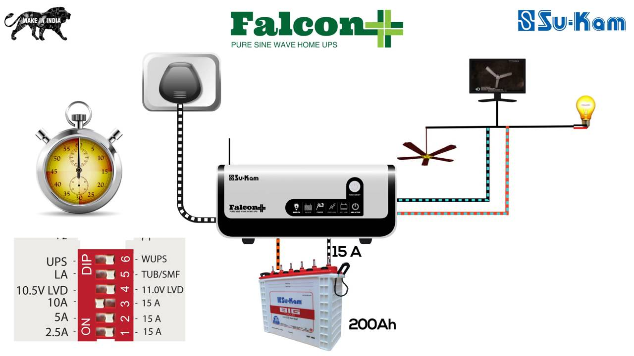 how to change the settings in home inverter ups su kam falcon youtube [ 1280 x 720 Pixel ]