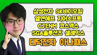 삼성전자, SK바이오팜, 엘앤에프, 지어소프트, CJ …
