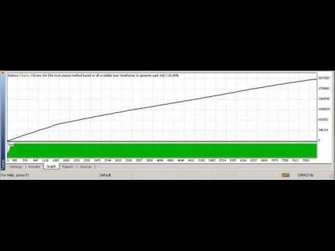 Profit factor forex