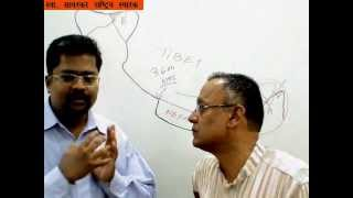 India-China war. The facts about so called Defeat of India. Interview of Mr. Nitin Shastree.