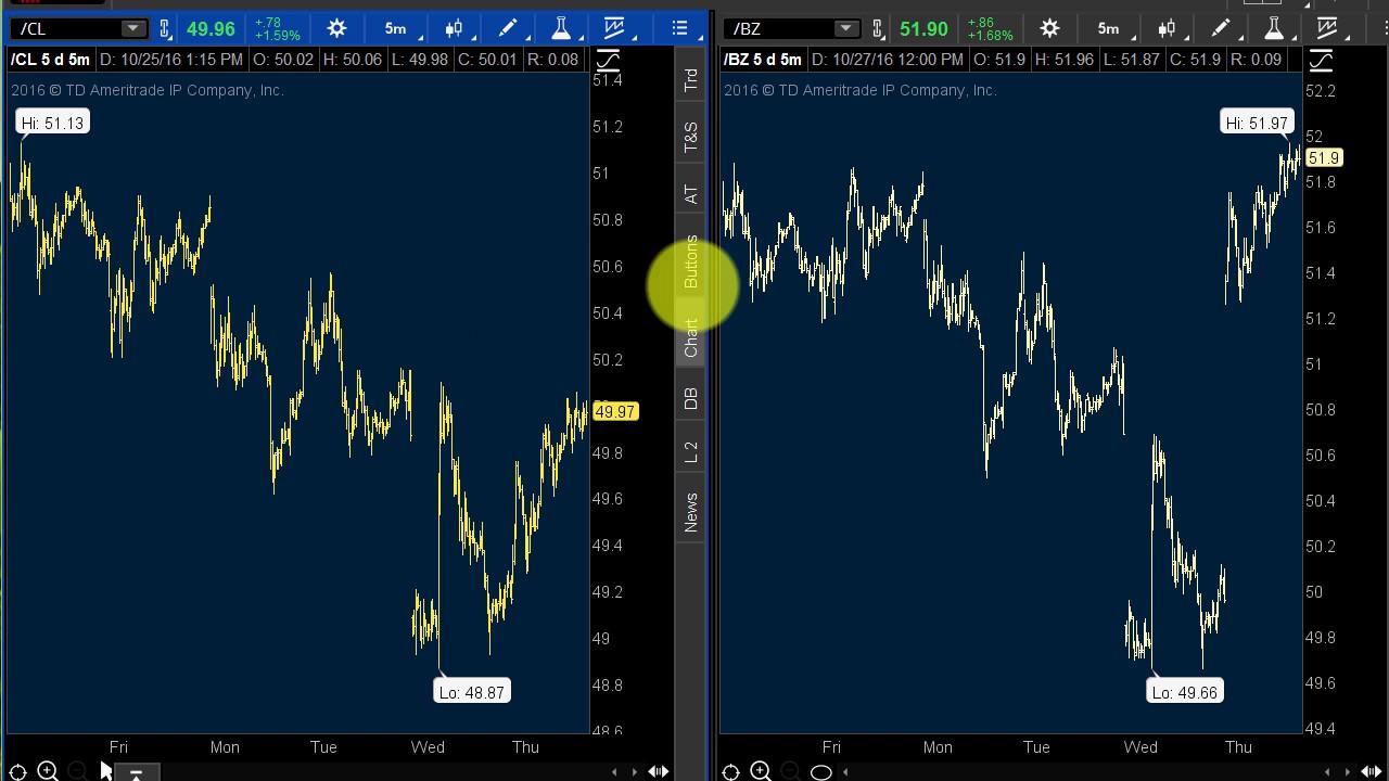 Tag : trading - Page No 6 « Binary Options Bot Reviews
